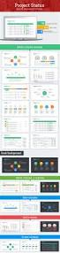 Project Status Report Email Template Best 25 Website Status Ideas On Pinterest Web Design Websites