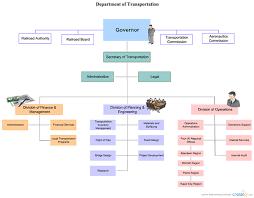 doc 523489 company flow chart template u2013 free organizational