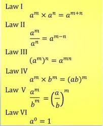 28 best law of exponents images on pinterest law teaching math
