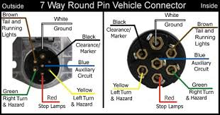 7 way round pin trailer plug wiring diagram 7 pin connector wiring