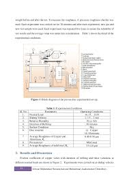Friction Coefficient Table by Friction Coefficient And Wear Rate Of Copper And Aluminum Sliding Aga U2026