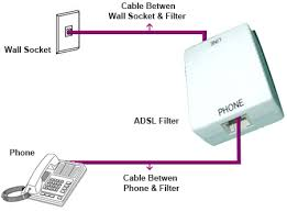 support u2013 adsl filter setup guide