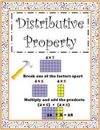 distributive property sort distributive property common cores
