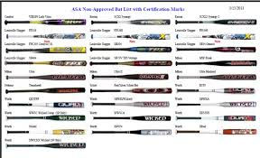 approved bats all miken bats banned in slowpitch softball forums