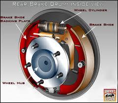 nissan brake fluid rear brakes out 99 pathfinder motor