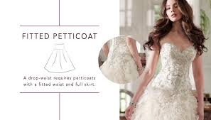 Fitted Wedding Dresses Picking A Petticoat Love Maggie Love Maggie