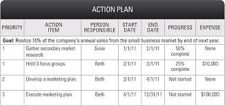 how to build plan priorities goals u0026 kpis onstrategy