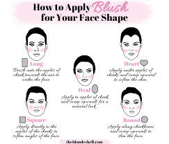 find right hairstyle for face shape of yours how to apply blush on different face shapes u2013 the glam catalogue