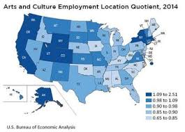 us bureau of economic analysis data showcase economic impact of arts and culture in u s and