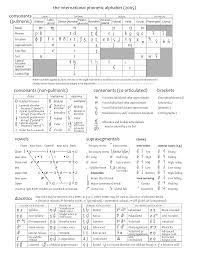 review linguistics an introduction william mcgregor u2013 clear