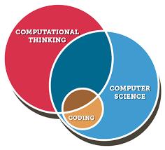 advancing computational thinking across k 12 education digital