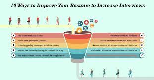 Marketing Resume Examples Marketing Sample Resumes Livecareer by English Essays For Class 10 Cbse Sample Resume Senior Developer