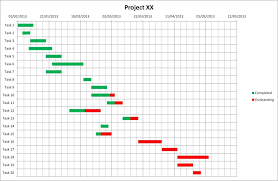 free gantt chart excel template download and gantt chart excel