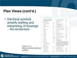 hvacr116 u2013 trade skills mechanical drawings ppt video online