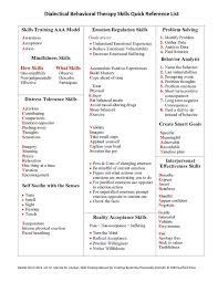 guilford press dbt worksheets guilford press dbt worksheets