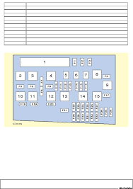 opel astra fuse box documents