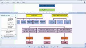 membuat struktur organisasi yang menarik membuat struktur organisasi menggunakan smartart pada ms word youtube