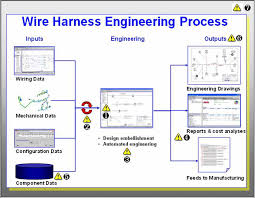 developing an automotive electrical distribution system part 3