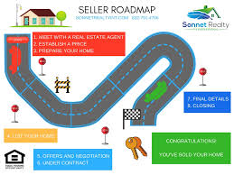 three things to consider before selling your home sonnet realty