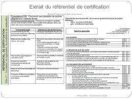 brevet professionnel cuisine formation bp cuisinier ifpp aurillac brevet professionnel cuisine