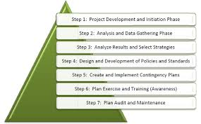disaster recovery plan template for small business template idea
