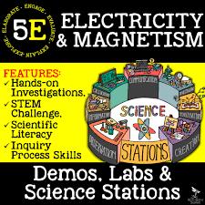 electricity u0026 magnetism u2013 demos lab and science stations