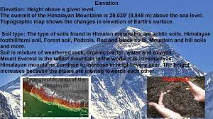 Himalayan Mountains Map The Himalayan Mountains Science Project Youtube