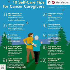 Careteam Family Health Your Healthcare Credit To Thecancerguide Please Share Your Thoughts Below Tag