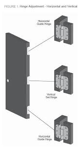 Patio Door Hinges Hurd Door Hinge Adjustment Home Repair Tips