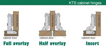 Cabinet Door Hinge Cabinet Door Hinge Should I Use Overlay Half Overlay Or
