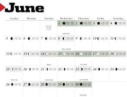 best hunting and fishing times solunar table calendar best fishing times in fisherman
