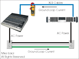 feeding foh and monitor boards with the same sources