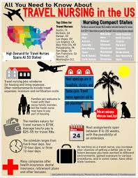 Agency Nurse Job Description All You Need To Know About Travel Nursing In The Us U2013 Infographic