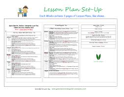 lesson plan template for special needs students 28 templates