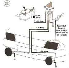 spotlights with relay wiring diagram gandul 45 77 79 119