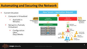 right networks help desk nuage networks for dynamic network orchestration