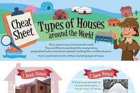 types of houses around the world s u r e