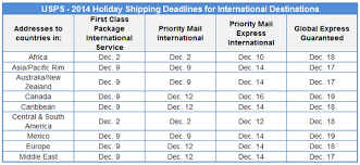 usps postal dates 2014 28 images 2016 pay period calendar
