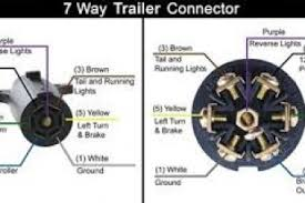 5 core trailer cable wiring diagram wiring diagram