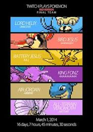 Bloody Sunday Twitch Plays Pokemon Know Your Meme - the most beautiful fan art from twitch plays pokemon pokemon