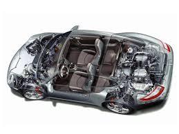 engine porsche 911 porsche 911 s 997 specs 2004 2005 2006 2007 2008
