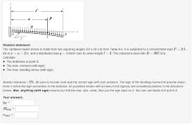 Beam Deflection Table by Problem Statement The Cantilever Beam Shown Is Ma Chegg Com
