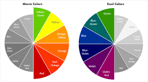 color wheel basics how to choose the right color scheme for your