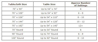 Round Table Cloth Sizes Interior Furniture For Home Design