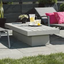 build a patio coffee table 1 rona