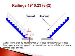 Handrail Requirements Osha Walking U0026 Working Surfaces By Osha
