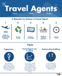 Online Travel Agents images Travel agents infographic travel infographics pinterest png