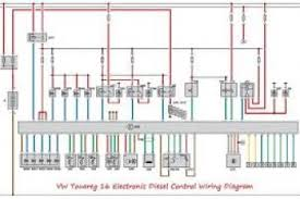 vw caddy wiring diagram pdf vw wiring diagrams instruction
