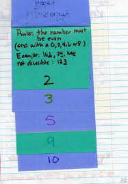 153 best math division images on pinterest math division word