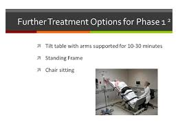 tilt table protocol for physical therapy early mobilization in the acute care setting ppt download